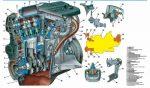 Двигатель ваз 2112 технические характеристики – Двигатель ВАЗ 2112 – премьера 16 клапанного ГРМ
