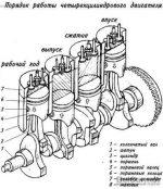 Порядок работы цилиндров змз 402 – Порядок работы цилиндров 402 двигателя