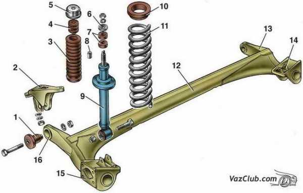 Устройство задней подвески ваз 2114 – Устройство передней и задней подвески ВАЗ 2114