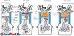 Двигатели внутреннего сгорания виды – виды, типы и особенности ДВС