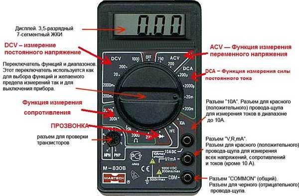 kak-proverit-lyagushku-stop-signala_4.jpg