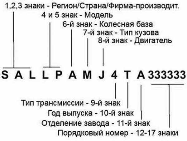 оформить ипотеку без первоначального взноса онлайн во все банки перми